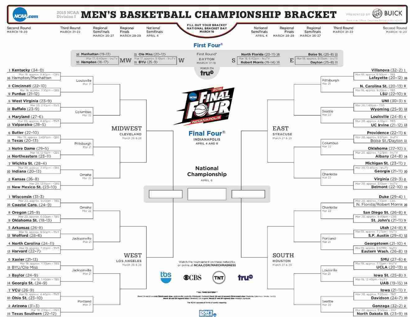 8A-SPORTS-NCAA-CHART