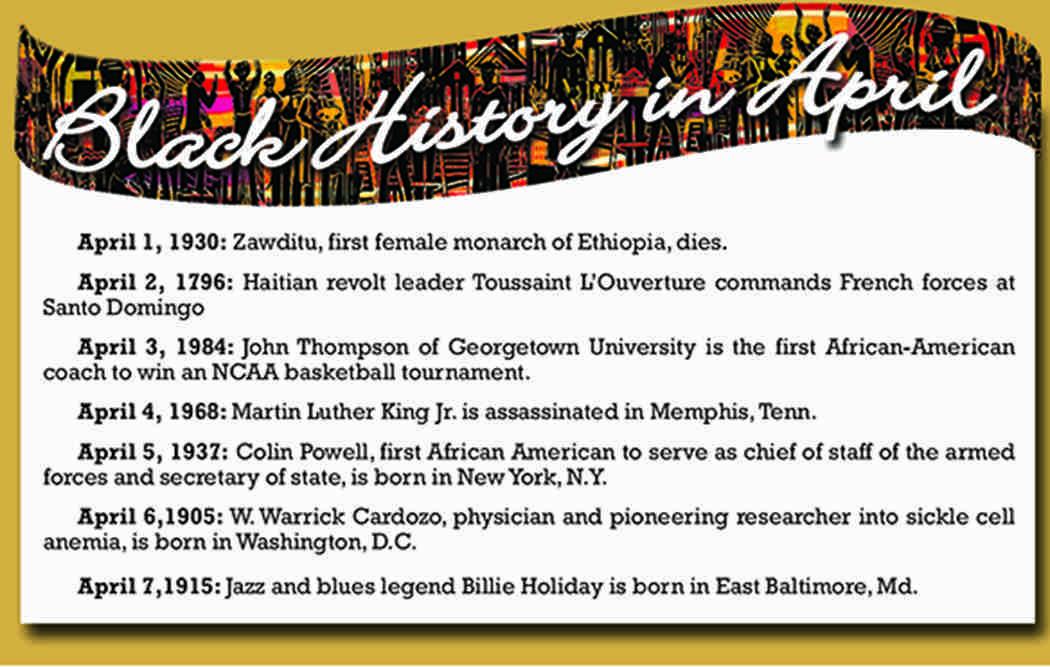 black history april