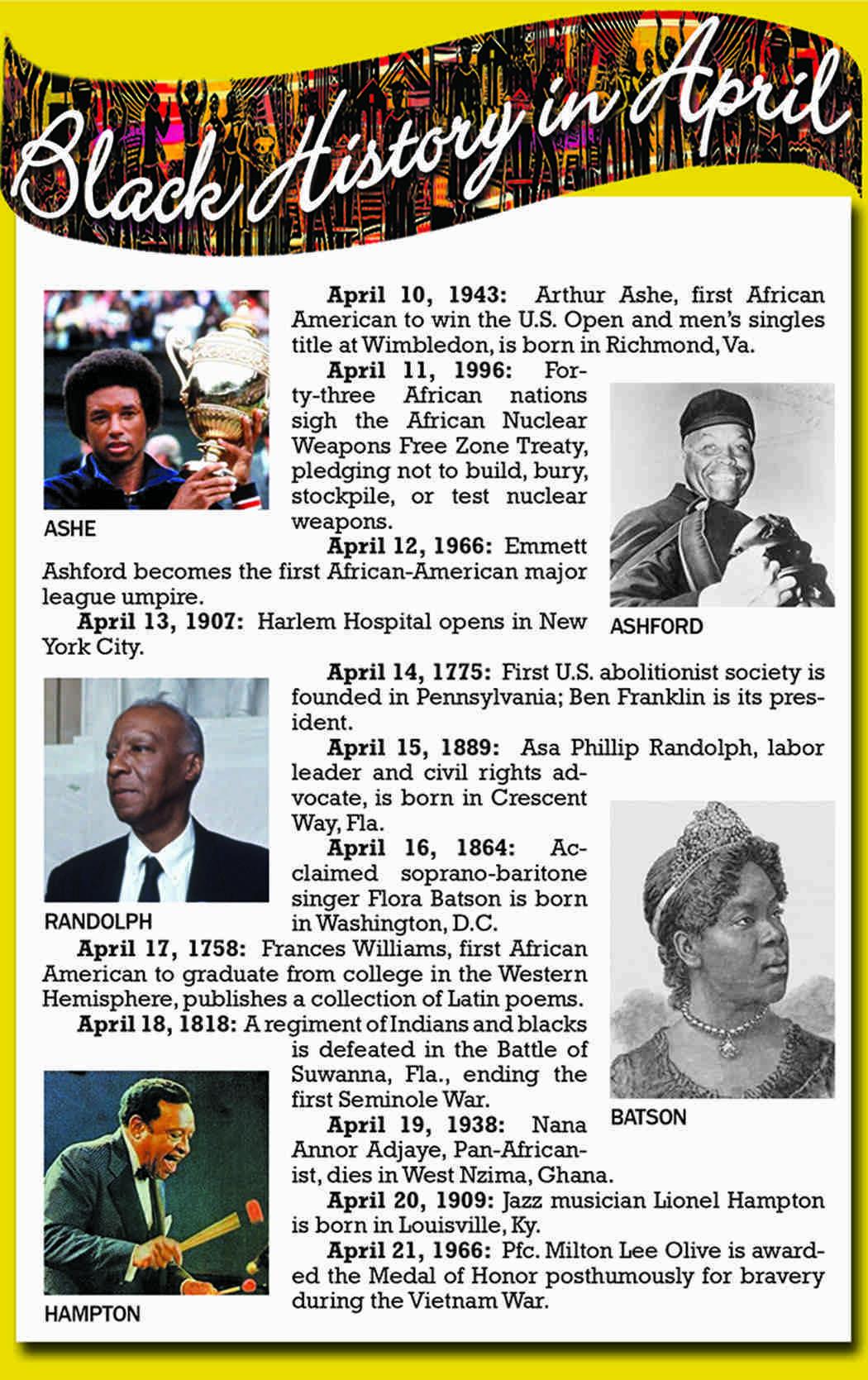 black history 0416