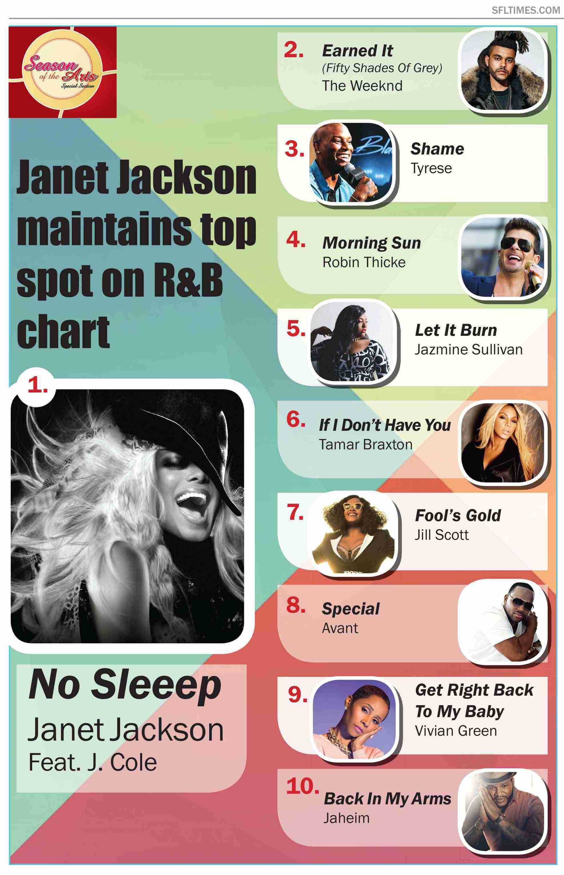 music-chart