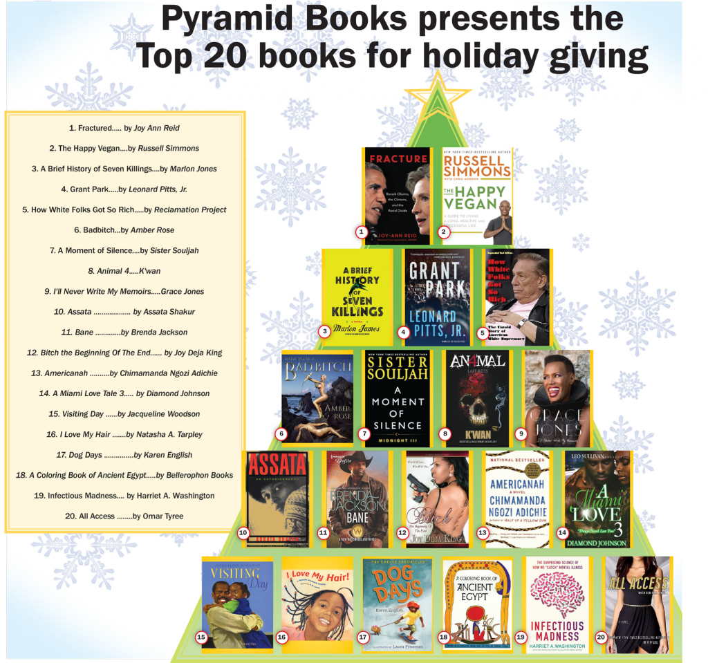 GIFT-GUIDE-IMAGES-BOOKS